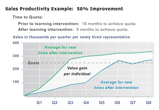 01-Home_Client Results - Sales Productivity